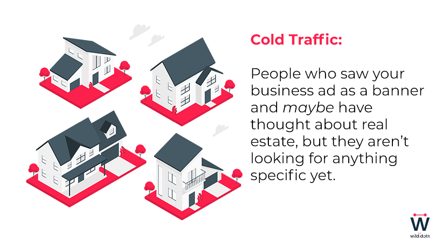Cold traffic for real estate definition
