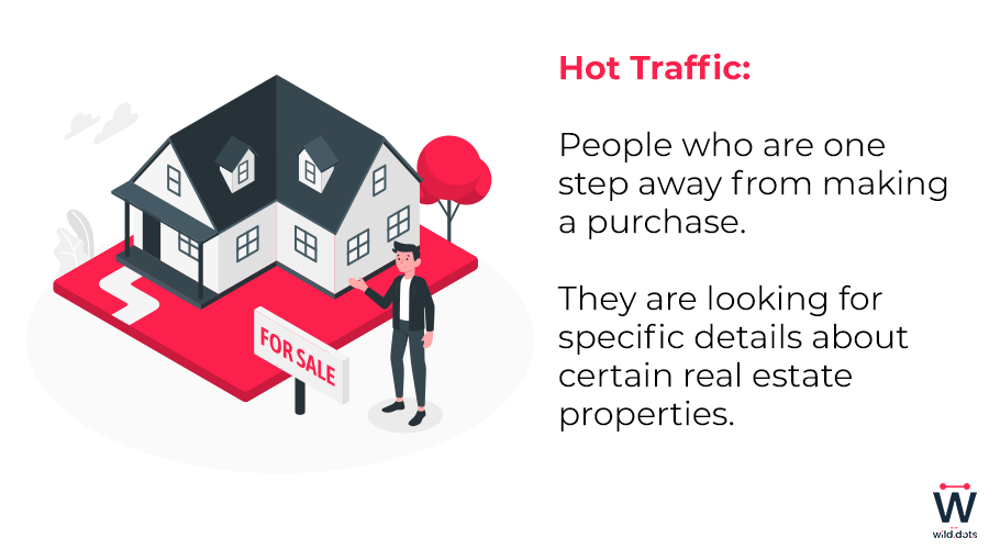 Hot traffic for real estate definition