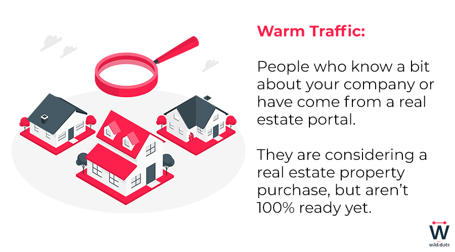 Warm traffic for real estate definition